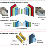 ICIAP 2019 – Dimensionality Reduction Using Discriminative Autoencoders for Remote Sensing Image Retrieval